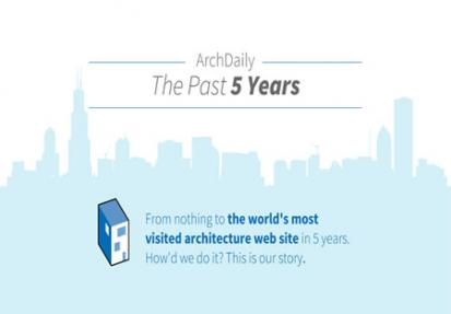 ArchDaily, The Past 5 Years